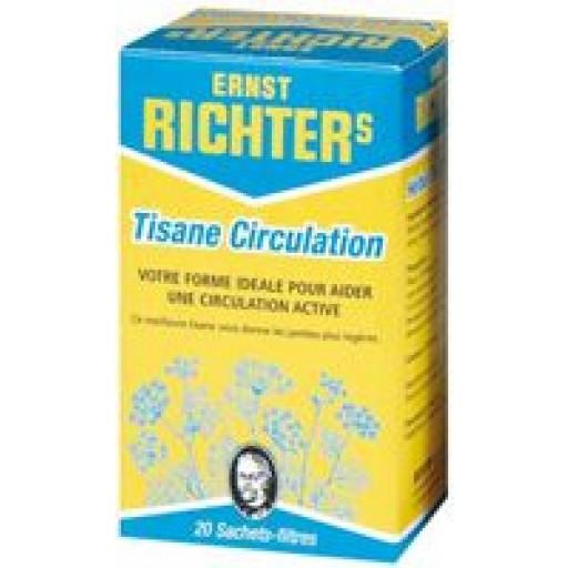 ERNST RICHTER'S Tisane CIRCULATION